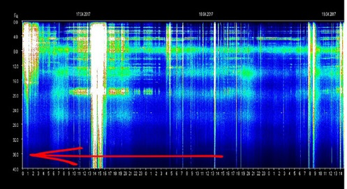 schumann-resonance-april-2017.jpg